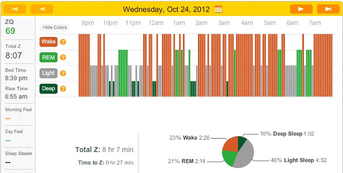 sleep_test_results10-24-12-copy.jpg