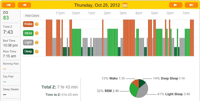 sleep_test_results10-25-12 copy