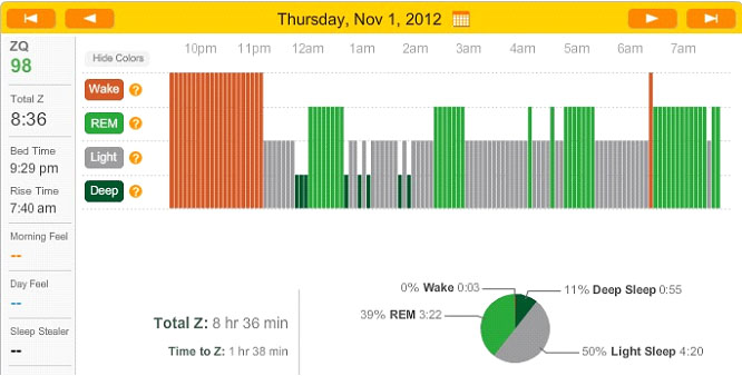 sleep_test_results11-01-12