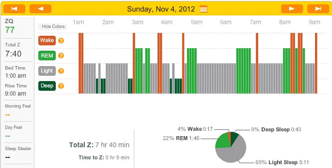 sleep_test_results11-04-12