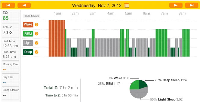 sleep_test_results11-07-12