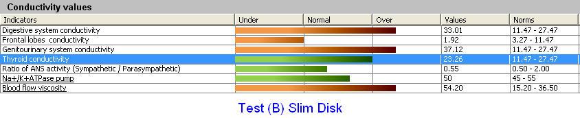 slim disc